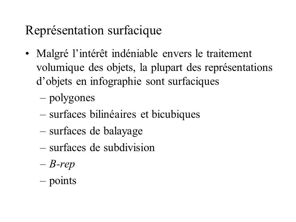 Représentation surfacique Malgré l'intérêt indéniable envers le traitement volumique des objets, la plupart des représentations d'objets en infographi
