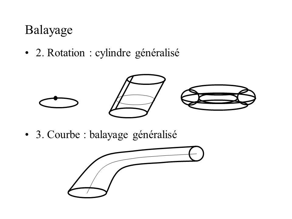 Balayage 2. Rotation : cylindre généralisé 3. Courbe : balayage généralisé