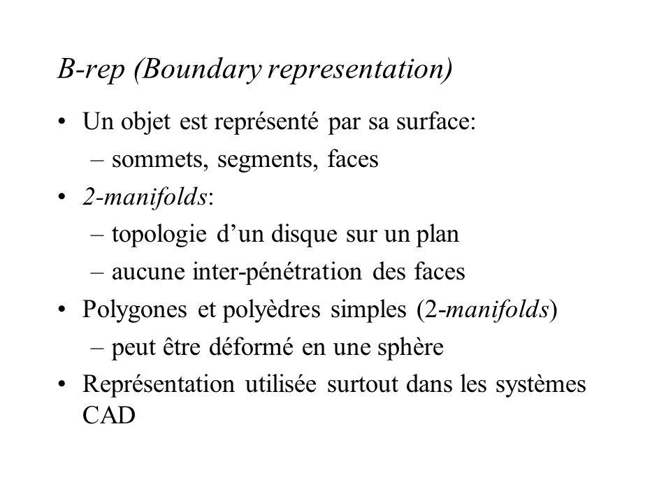 B-rep (Boundary representation) Un objet est représenté par sa surface: –sommets, segments, faces 2-manifolds: –topologie d'un disque sur un plan –auc