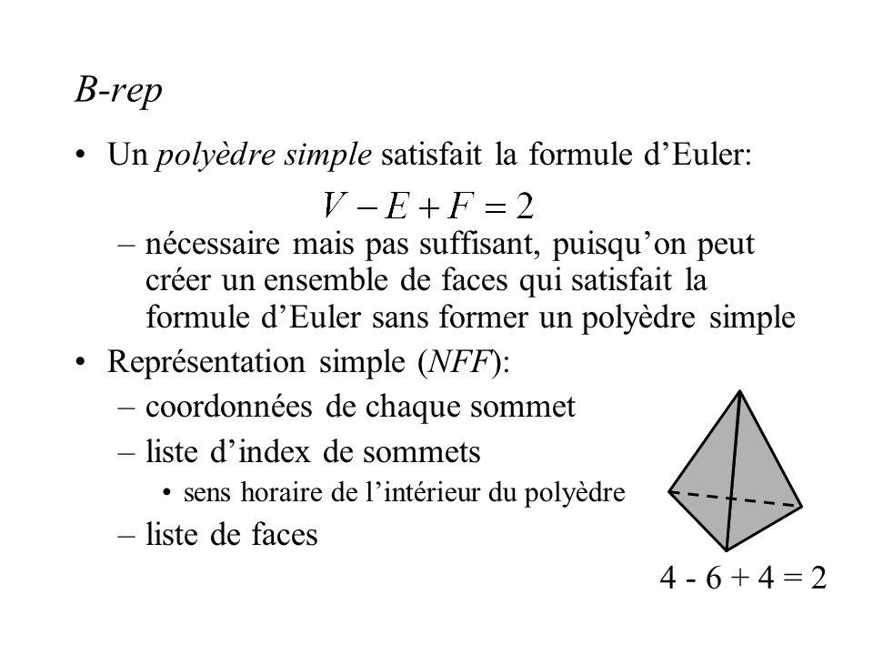 B-rep Un polyèdre simple satisfait la formule d'Euler: –nécessaire mais pas suffisant, puisqu'on peut créer un ensemble de faces qui satisfait la form