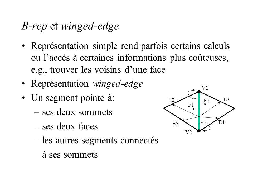 B-rep et winged-edge Représentation simple rend parfois certains calculs ou l'accès à certaines informations plus coûteuses, e.g., trouver les voisins