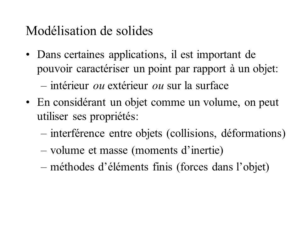 Modélisation de solides Dans certaines applications, il est important de pouvoir caractériser un point par rapport à un objet: –intérieur ou extérieur