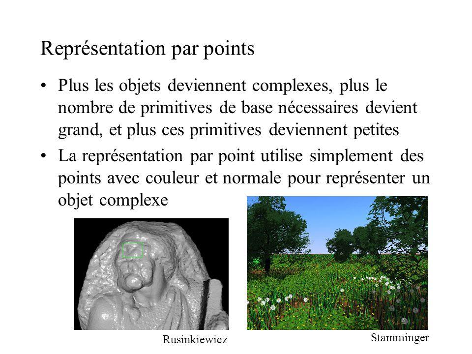 Représentation par points Plus les objets deviennent complexes, plus le nombre de primitives de base nécessaires devient grand, et plus ces primitives