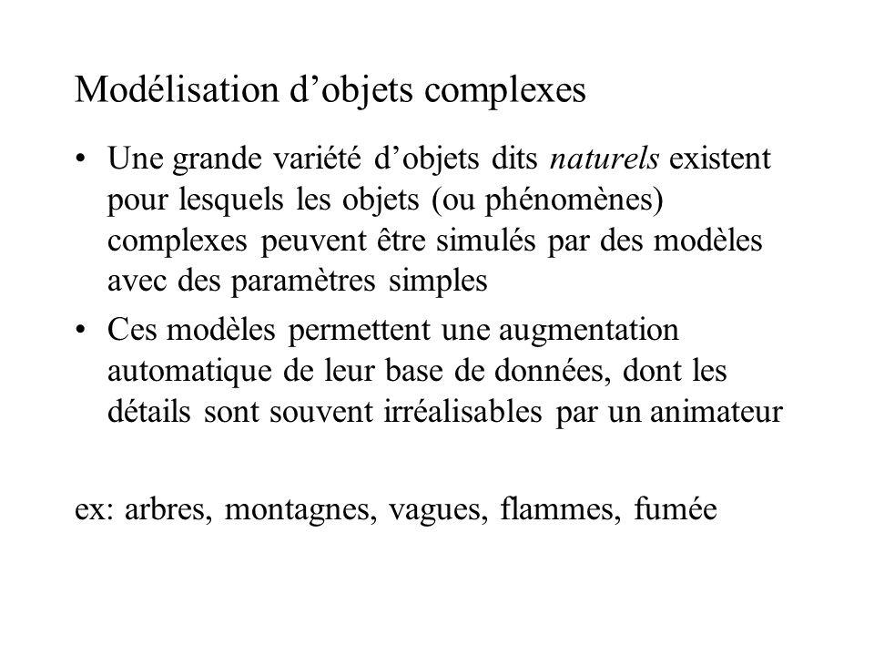 Modélisation d'objets complexes Une grande variété d'objets dits naturels existent pour lesquels les objets (ou phénomènes) complexes peuvent être sim