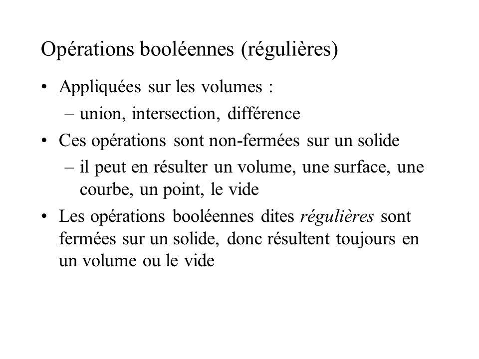 Opérations booléennes (régulières) Appliquées sur les volumes : –union, intersection, différence Ces opérations sont non-fermées sur un solide –il peu