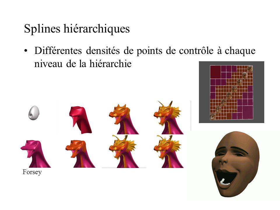 Splines hiérarchiques Différentes densités de points de contrôle à chaque niveau de la hiérarchie Forsey