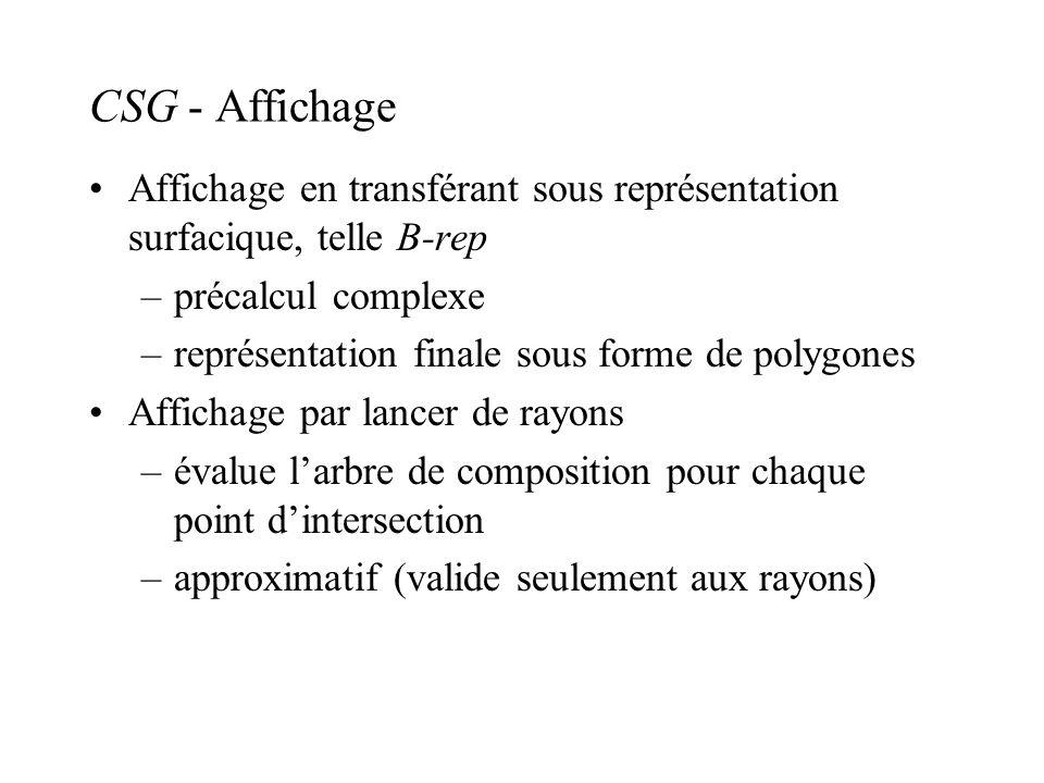 CSG - Affichage Affichage en transférant sous représentation surfacique, telle B-rep –précalcul complexe –représentation finale sous forme de polygone
