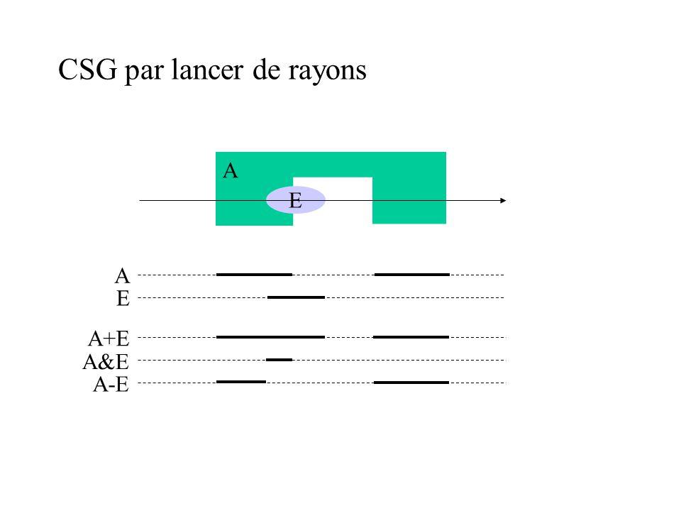 CSG par lancer de rayons A E A+E A&E A-E A E