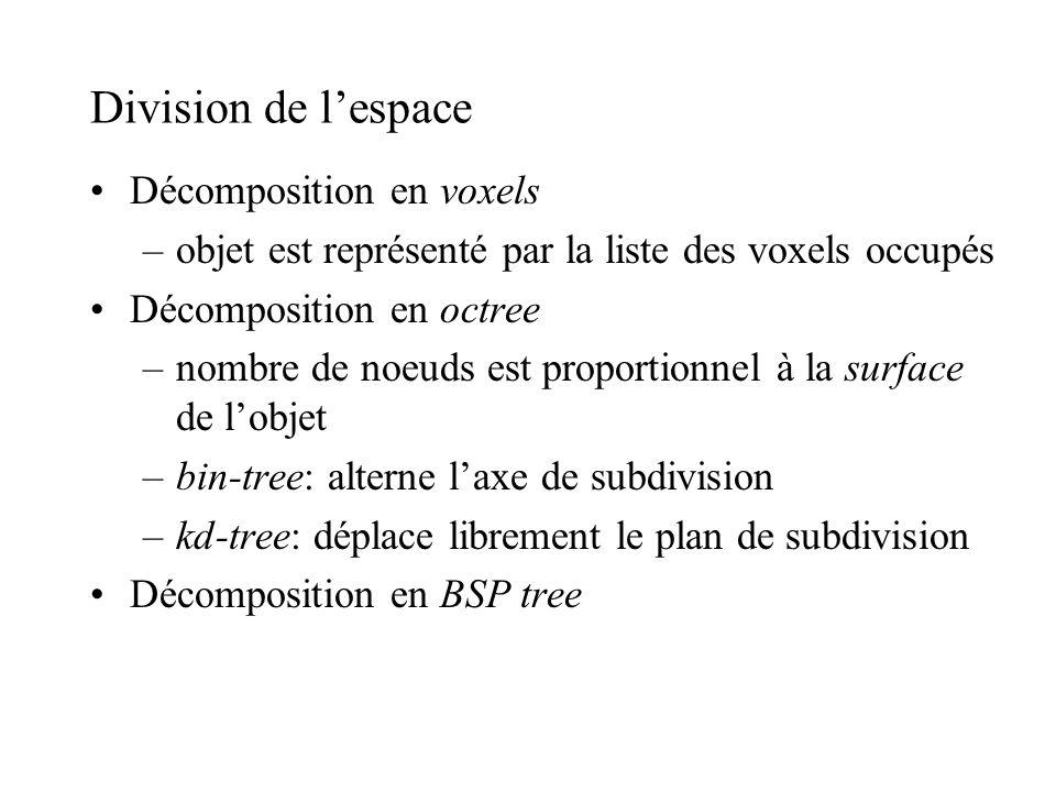 Division de l'espace Décomposition en voxels –objet est représenté par la liste des voxels occupés Décomposition en octree –nombre de noeuds est propo