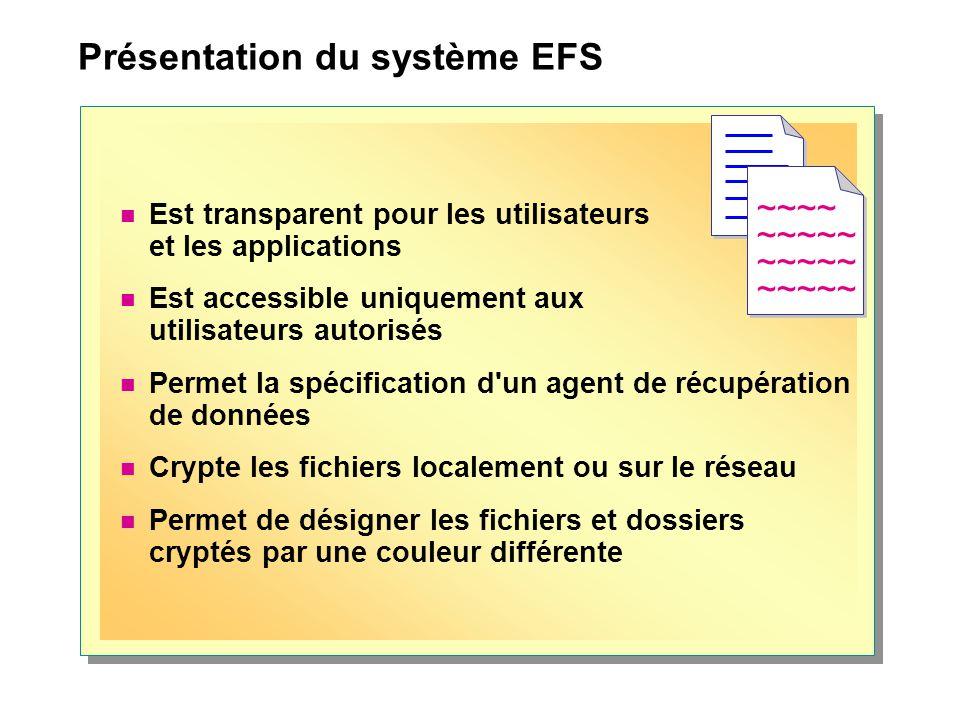 Présentation du système EFS Est transparent pour les utilisateurs et les applications Est accessible uniquement aux utilisateurs autorisés Permet la s