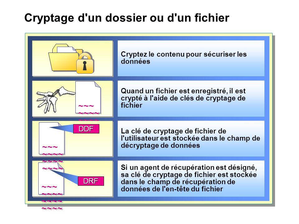Cryptage d'un dossier ou d'un fichier Cryptez le contenu pour sécuriser les données Quand un fichier est enregistré, il est crypté à l'aide de clés de