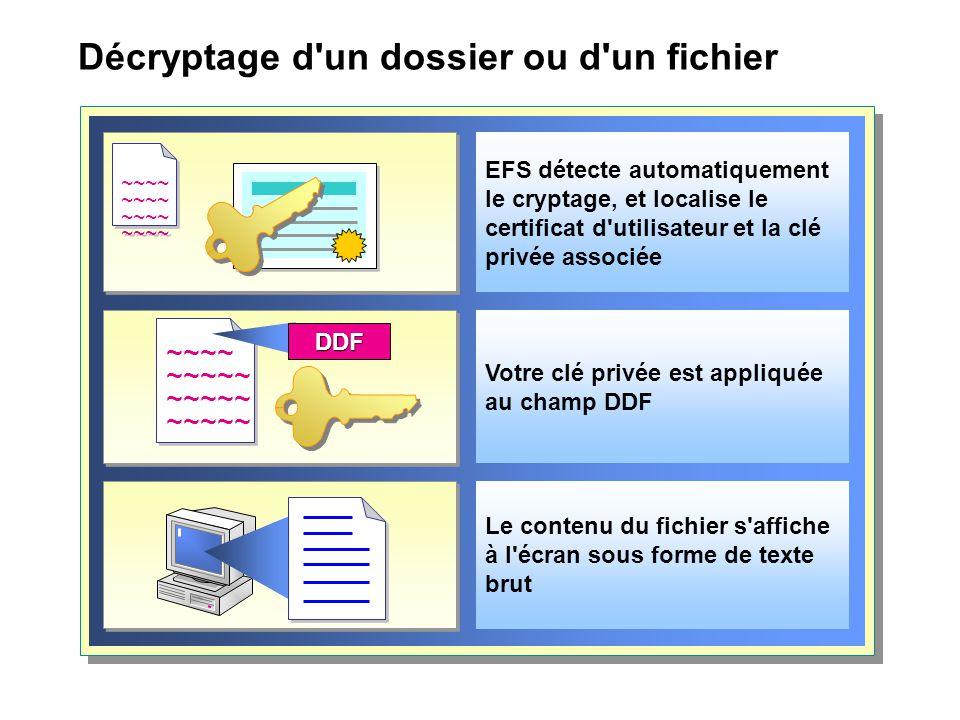 Décryptage d'un dossier ou d'un fichier Le contenu du fichier s'affiche à l'écran sous forme de texte brut Votre clé privée est appliquée au champ DDF
