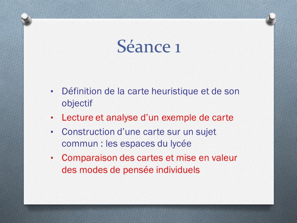Séance 1 Définition de la carte heuristique et de son objectif Lecture et analyse d'un exemple de carte Construction d'une carte sur un sujet commun :