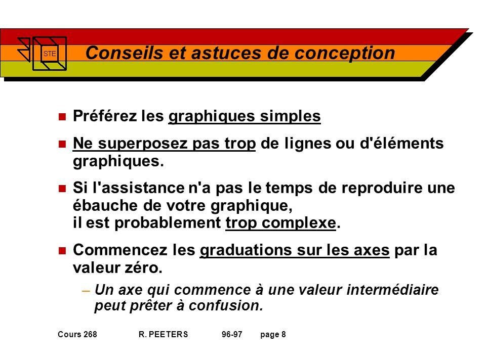 Cours 268 R. PEETERS 96-97page 8 Conseils et astuces de conception n Préférez les graphiques simples n Ne superposez pas trop de lignes ou d'éléments
