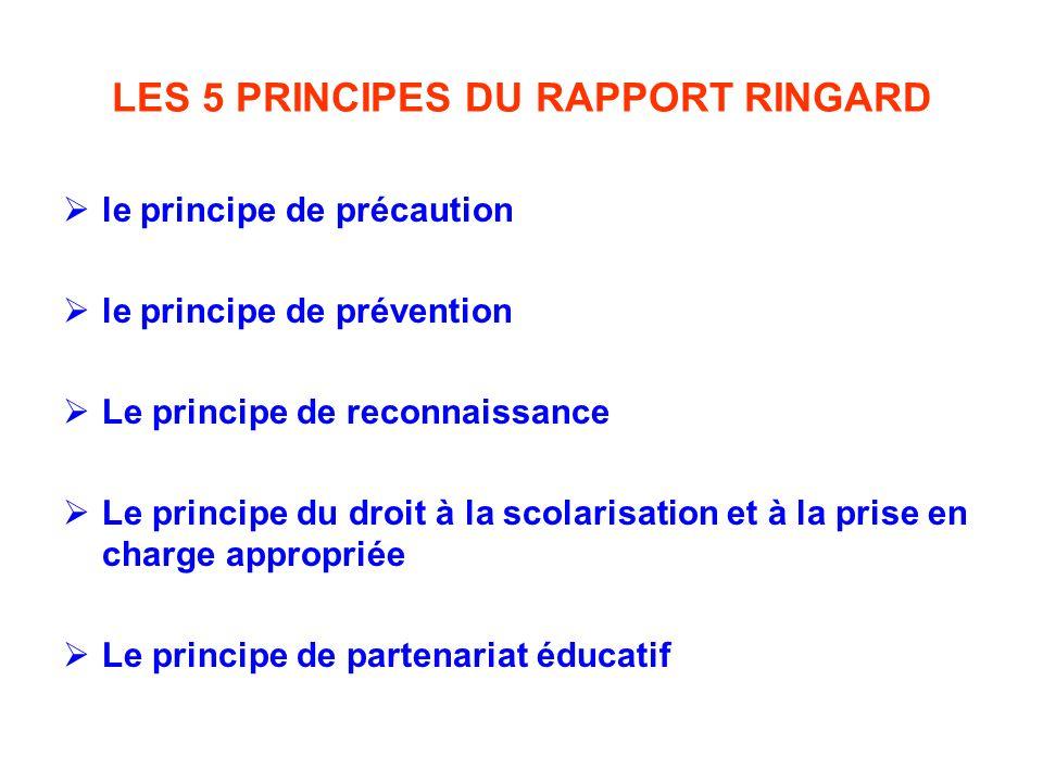 LES 5 PRINCIPES DU RAPPORT RINGARD  le principe de précaution  le principe de prévention  Le principe de reconnaissance  Le principe du droit à la scolarisation et à la prise en charge appropriée  Le principe de partenariat éducatif