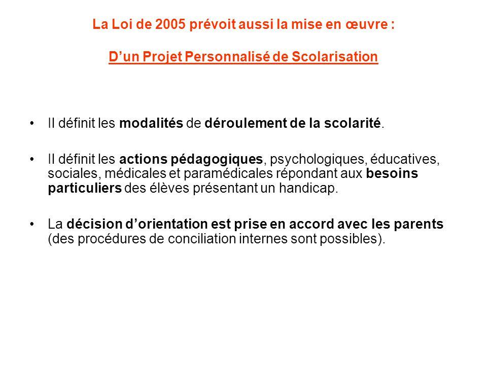 La Loi de 2005 prévoit aussi la mise en œuvre : D'un Projet Personnalisé de Scolarisation Il définit les modalités de déroulement de la scolarité.