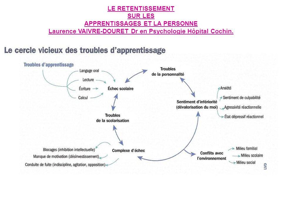 LE RETENTISSEMENT SUR LES APPRENTISSAGES ET LA PERSONNE Laurence VAIVRE-DOURET Dr en Psychologie Hôpital Cochin.