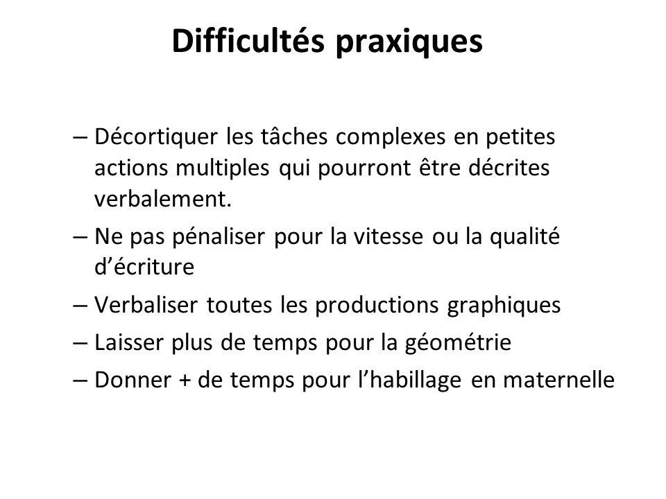 Difficultés praxiques – Décortiquer les tâches complexes en petites actions multiples qui pourront être décrites verbalement.