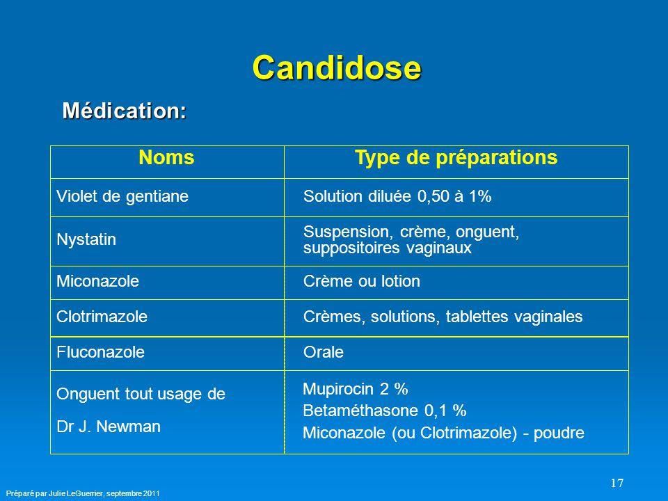 17 Candidose Mupirocin 2 % Betaméthasone 0,1 % Miconazole (ou Clotrimazole) - poudre Onguent tout usage de Dr J.