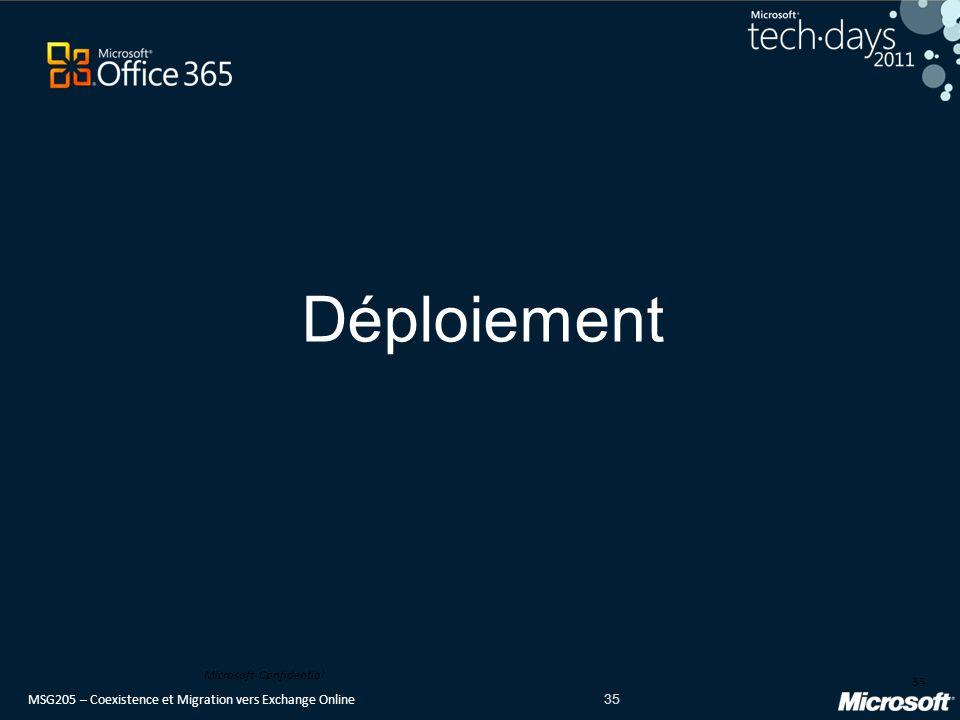 MSG205 – Coexistence et Migration vers Exchange Online 35 Déploiement Microsoft Confidential 35
