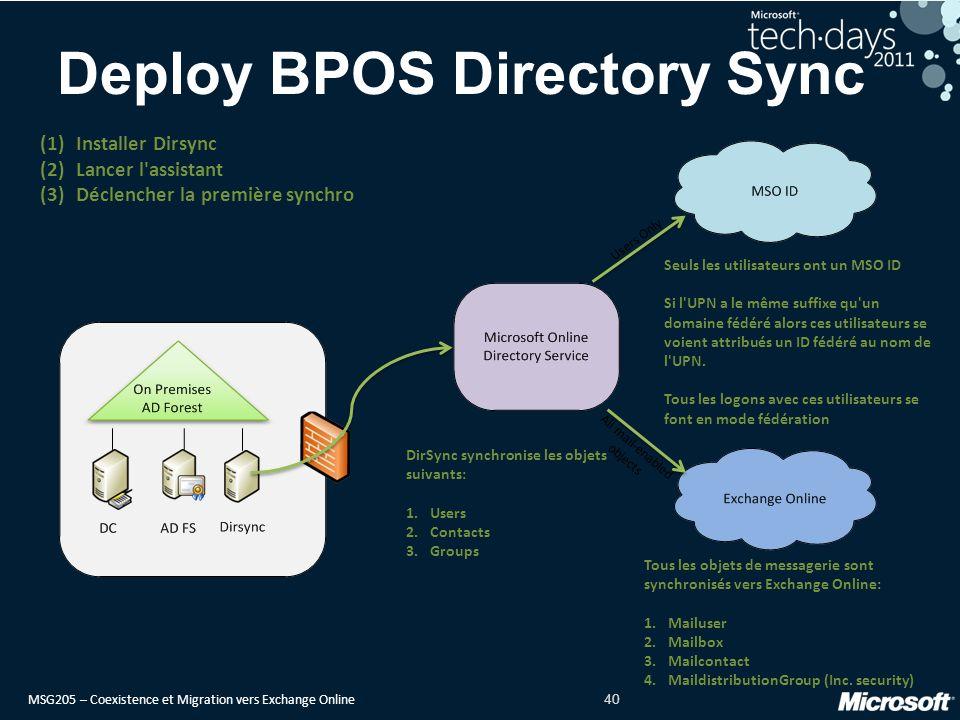 MSG205 – Coexistence et Migration vers Exchange Online 40 Deploy BPOS Directory Sync (1)Installer Dirsync (2)Lancer l assistant (3)Déclencher la première synchro DirSync synchronise les objets suivants: 1.Users 2.Contacts 3.Groups Seuls les utilisateurs ont un MSO ID Si l UPN a le même suffixe qu un domaine fédéré alors ces utilisateurs se voient attribués un ID fédéré au nom de l UPN.