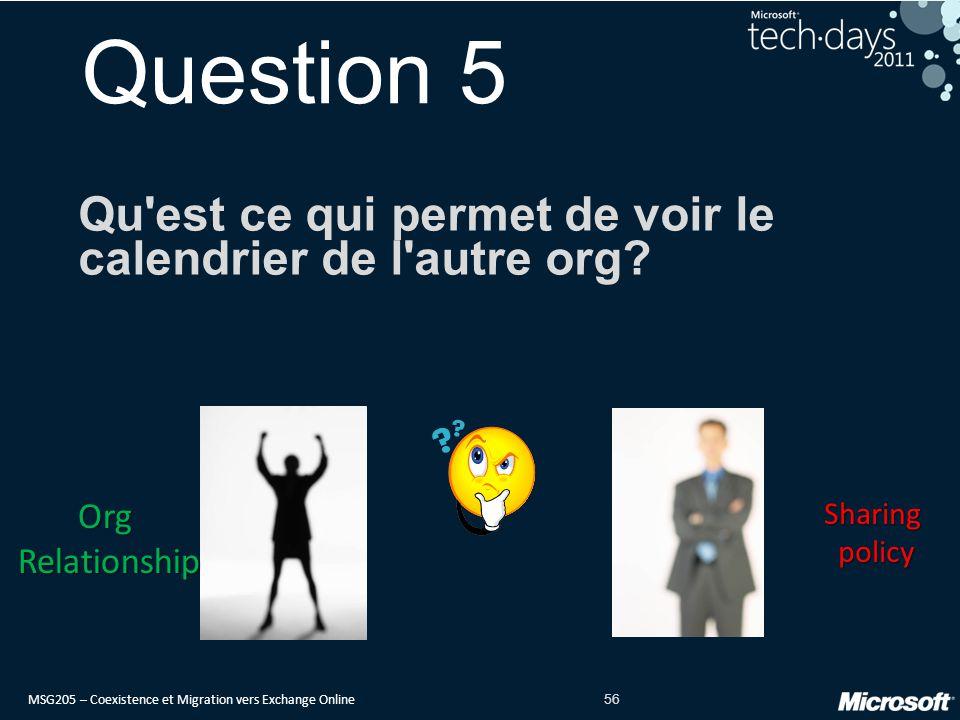 MSG205 – Coexistence et Migration vers Exchange Online 56 Question 5 Qu est ce qui permet de voir le calendrier de l autre org.