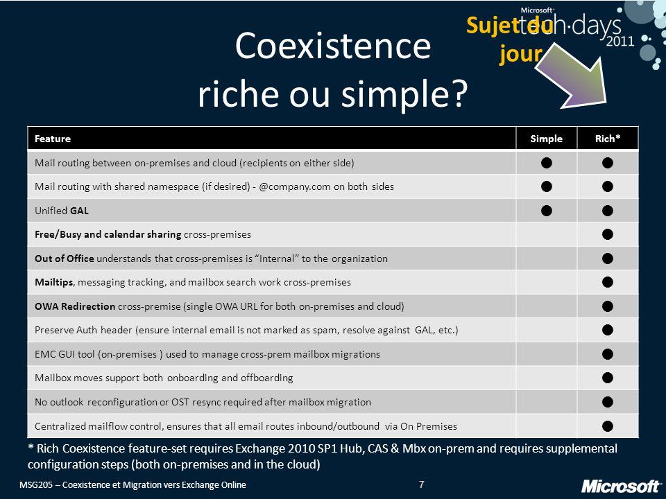 MSG205 – Coexistence et Migration vers Exchange Online 38 Configuration AD FS v2