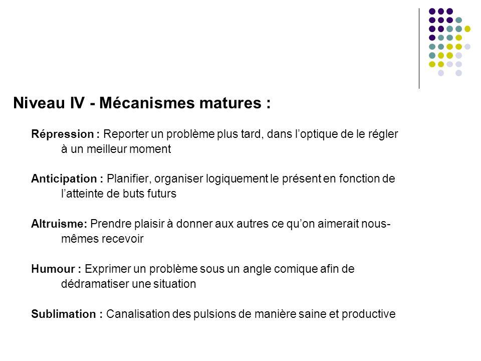 Niveau IV - Mécanismes matures : Répression : Reporter un problème plus tard, dans l'optique de le régler à un meilleur moment Anticipation : Planifie