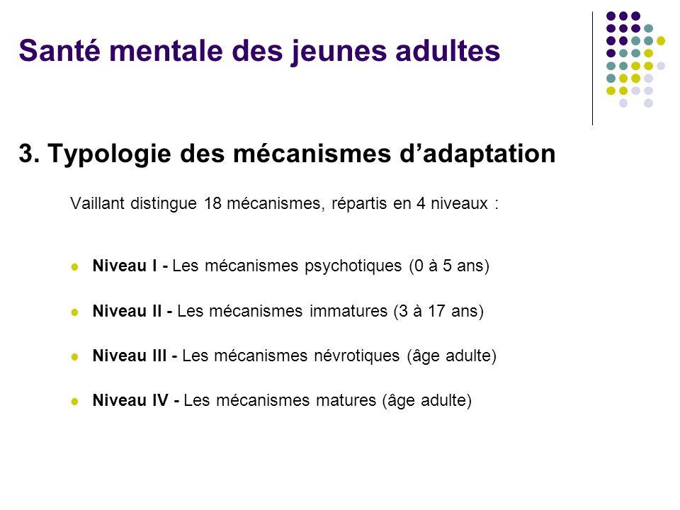 3. Typologie des mécanismes d'adaptation Vaillant distingue 18 mécanismes, répartis en 4 niveaux : Niveau I - Les mécanismes psychotiques (0 à 5 ans)