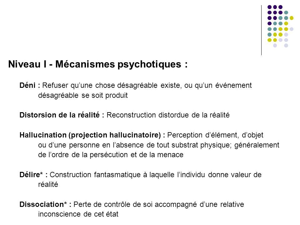 Niveau I - Mécanismes psychotiques : Déni : Refuser qu'une chose désagréable existe, ou qu'un événement désagréable se soit produit Distorsion de la r