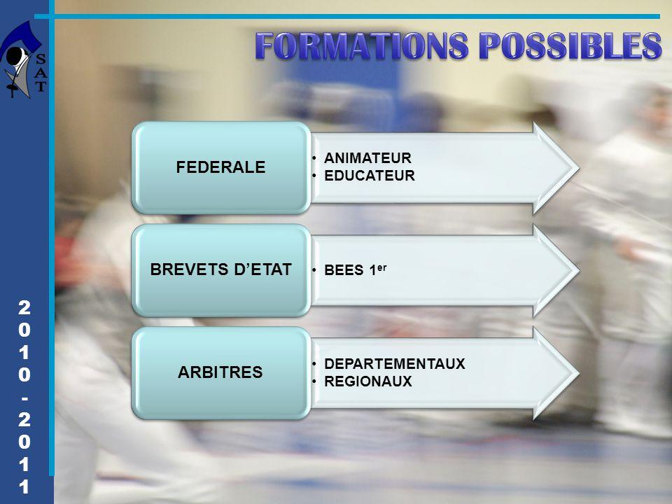 ANIMATEUR EDUCATEUR FEDERALE BEES 1 er BREVETS D'ETAT DEPARTEMENTAUX REGIONAUX ARBITRES 2010-20112010-2011