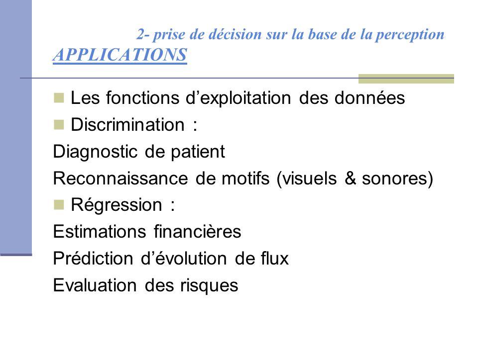 2- prise de décision sur la base de la perception APPLICATIONS Les fonctions d'exploitation des données Discrimination : Diagnostic de patient Reconna