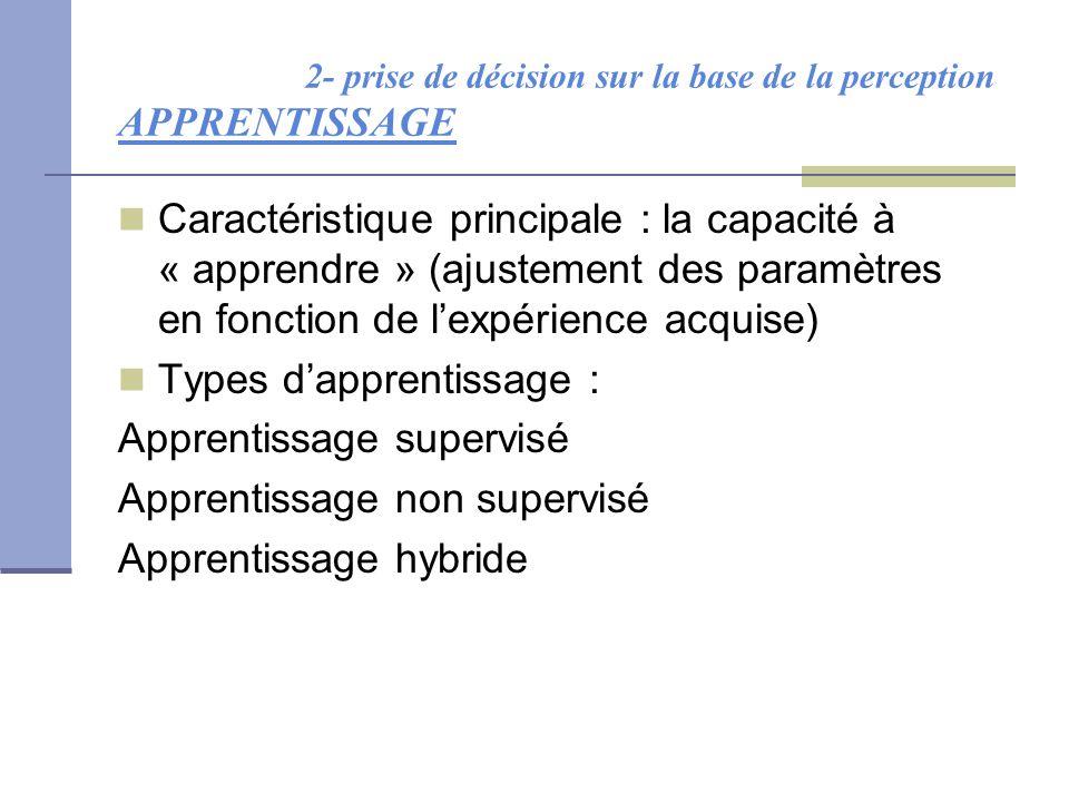2- prise de décision sur la base de la perception APPRENTISSAGE Caractéristique principale : la capacité à « apprendre » (ajustement des paramètres en