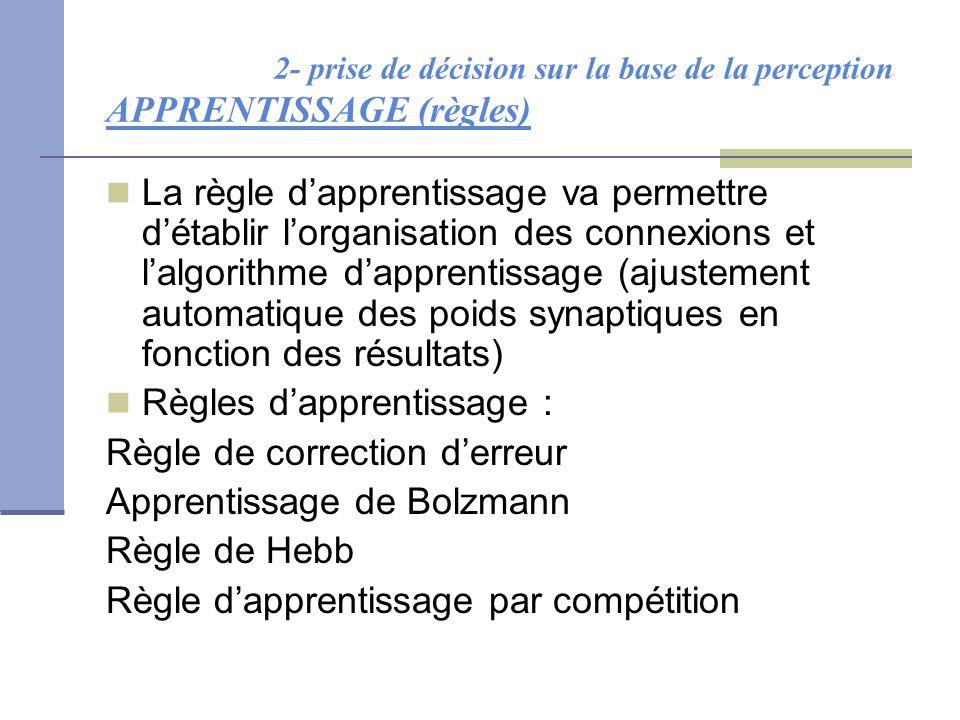 2- prise de décision sur la base de la perception APPRENTISSAGE (règles) La règle d'apprentissage va permettre d'établir l'organisation des connexions