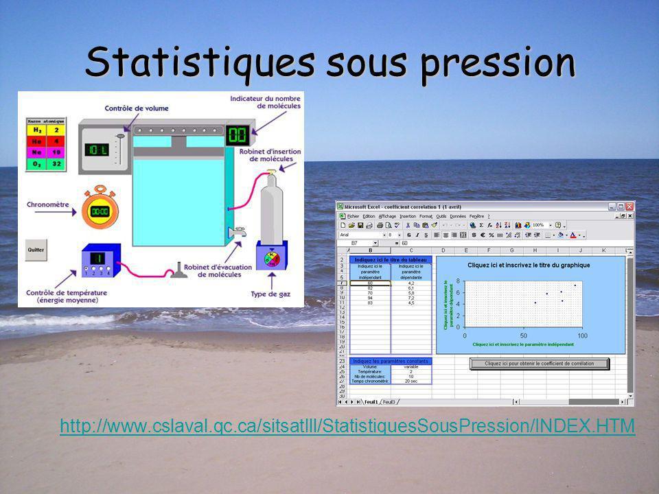 1, 2, 3 Mangez… http://www.cslaval.qc.ca/sitsatlll/nutrition/index.shtml