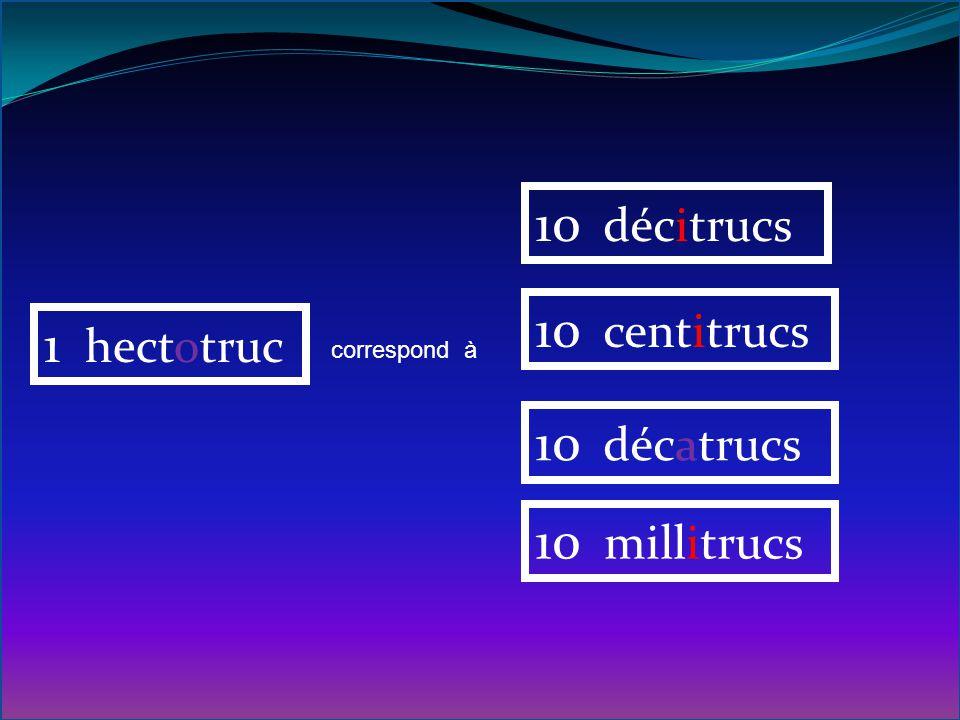 1 décitruc correspond à 10 millitrucs 10 centitrucs 10 hectotruc 1 hectotruc