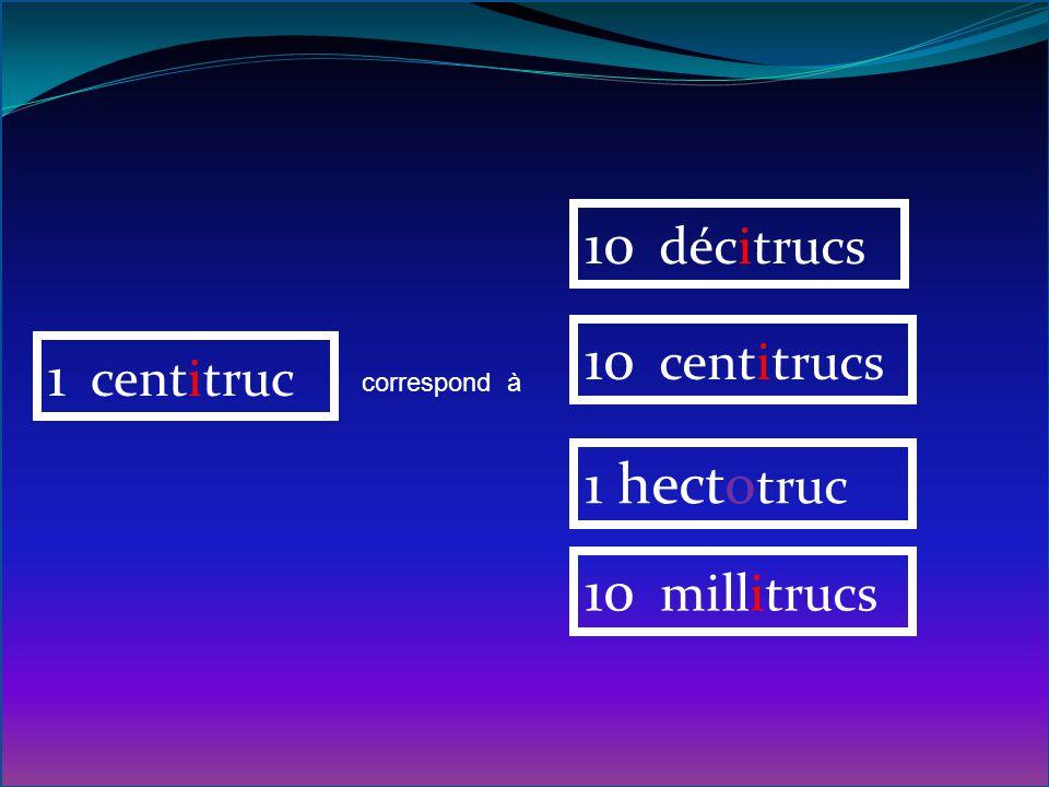 1 hectotruc correspond à 10 millitrucs 10 centitrucs 10 décatrucs 10 décitrucs
