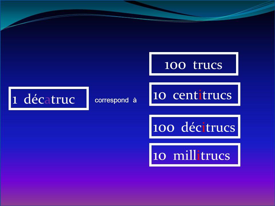 1 décatruc correspond à 10 millitrucs 10 centitrucs 10 décitrucs 10 trucs