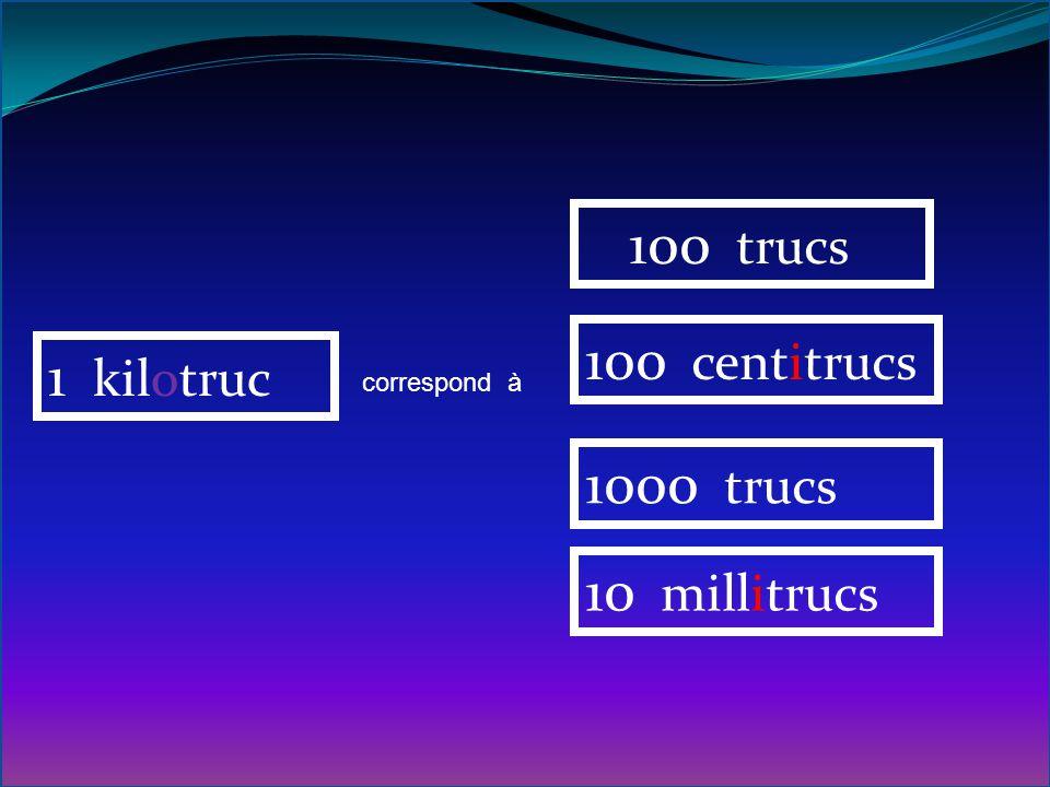 1 décatruc correspond à 10 millitrucs 10 centitrucs 100 décitrucs 100 trucs
