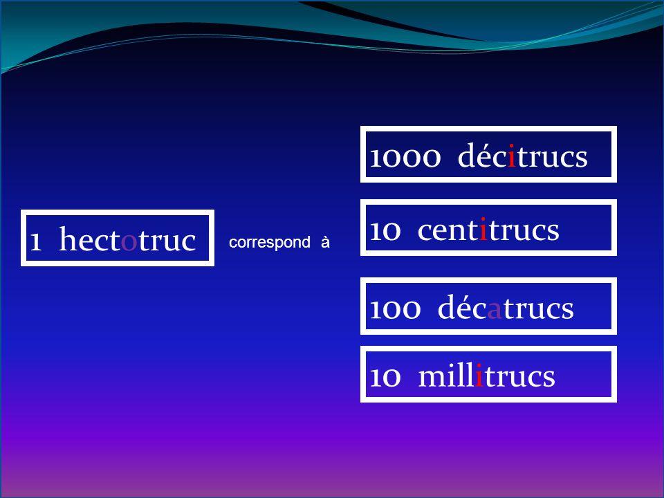 1 kilotruc correspond à 10 millitrucs 100 centitrucs 1000 trucs 100 trucs
