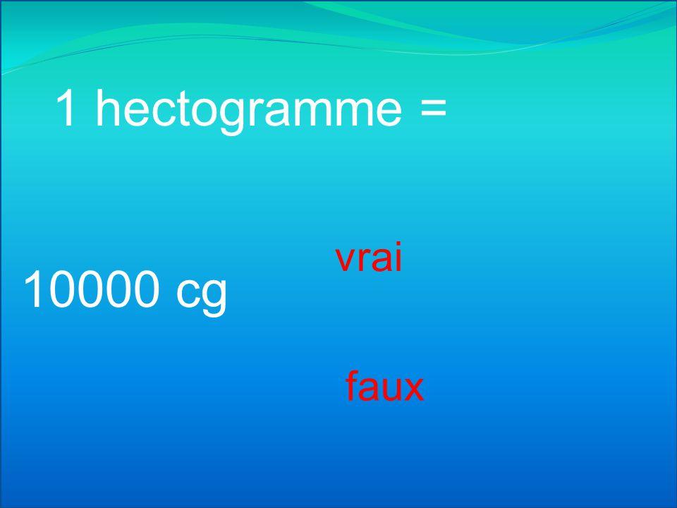 1 hectogramme = 10 dag vrai faux