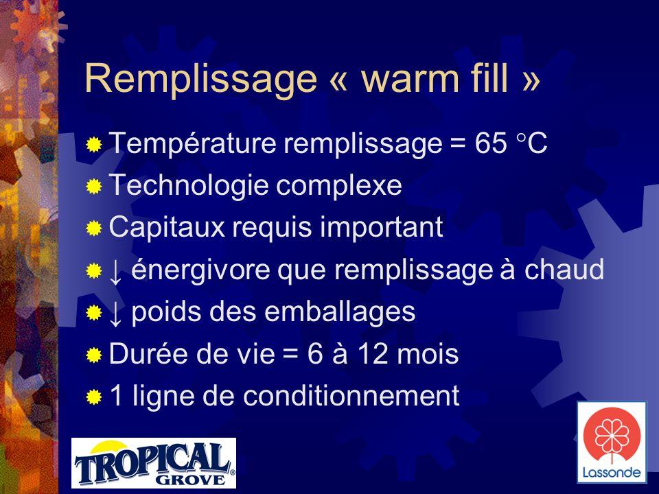 Remplissage « warm fill »  Température remplissage = 65  C  Technologie complexe  Capitaux requis important  ↓ énergivore que remplissage à chaud  ↓ poids des emballages  Durée de vie = 6 à 12 mois  1 ligne de conditionnement