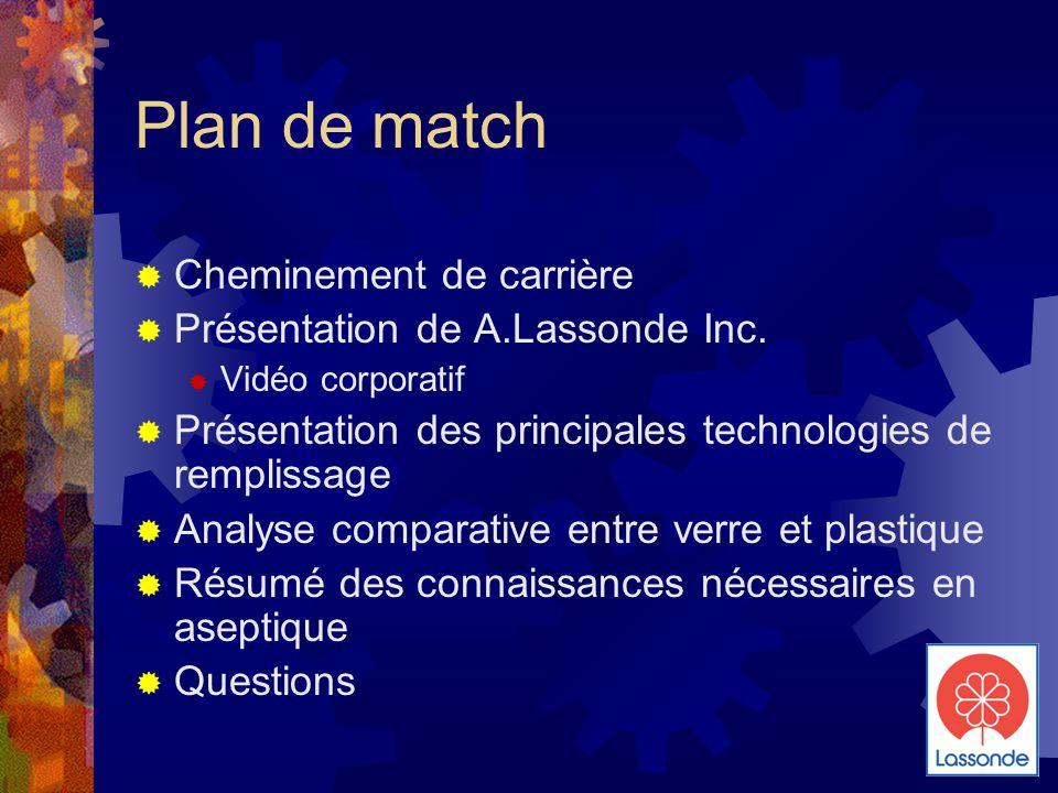 Plan de match  Cheminement de carrière  Présentation de A.Lassonde Inc.