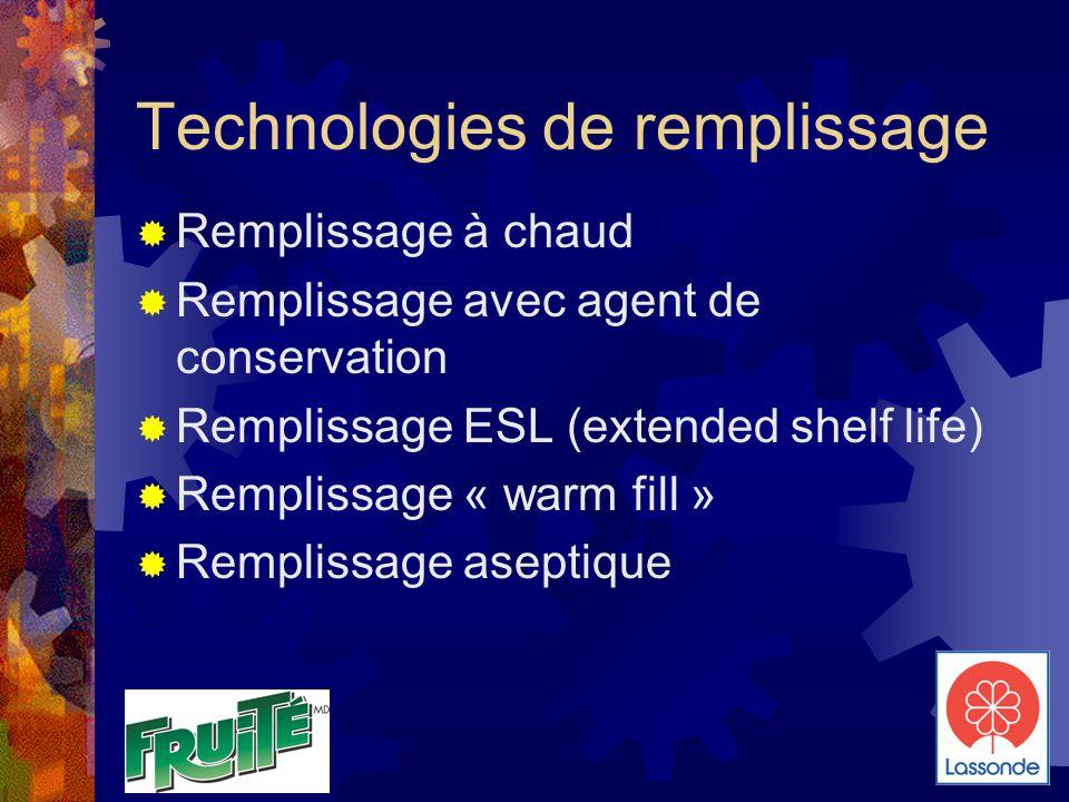 Technologies de remplissage  Remplissage à chaud  Remplissage avec agent de conservation  Remplissage ESL (extended shelf life)  Remplissage « warm fill »  Remplissage aseptique
