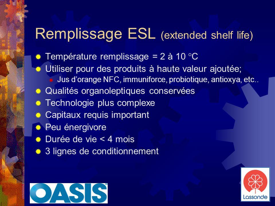 Remplissage ESL (extended shelf life)  Température remplissage = 2 à 10  C  Utiliser pour des produits à haute valeur ajoutée;  Jus d'orange NFC, immuniforce, probiotique, antioxya, etc..