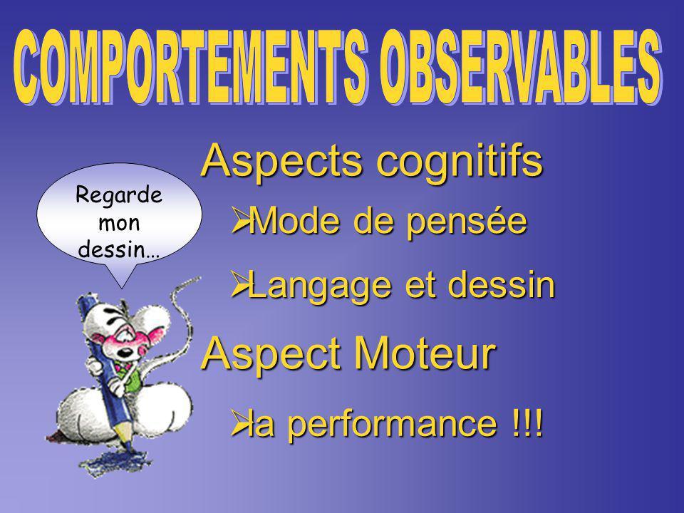 Regarde mon dessin… Aspects cognitifs  Mode de pensée Aspect Moteur  la performance !!.