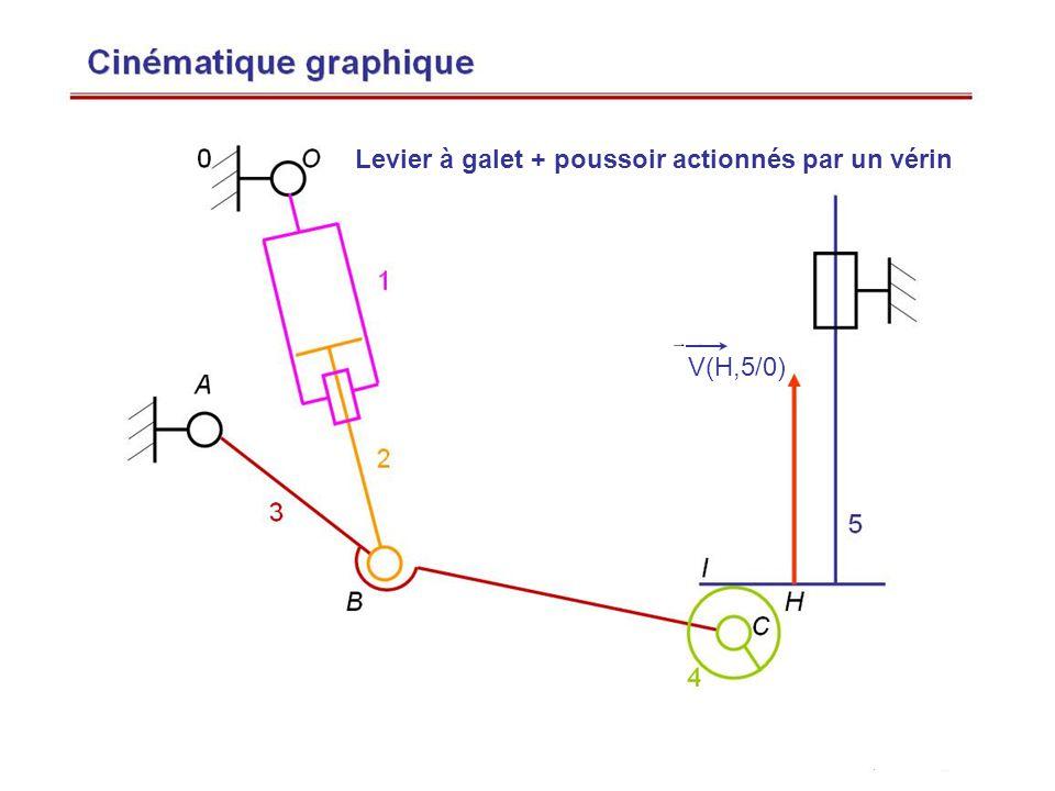 Levier à galet + poussoir actionnés par un vérin V(H,5/0)