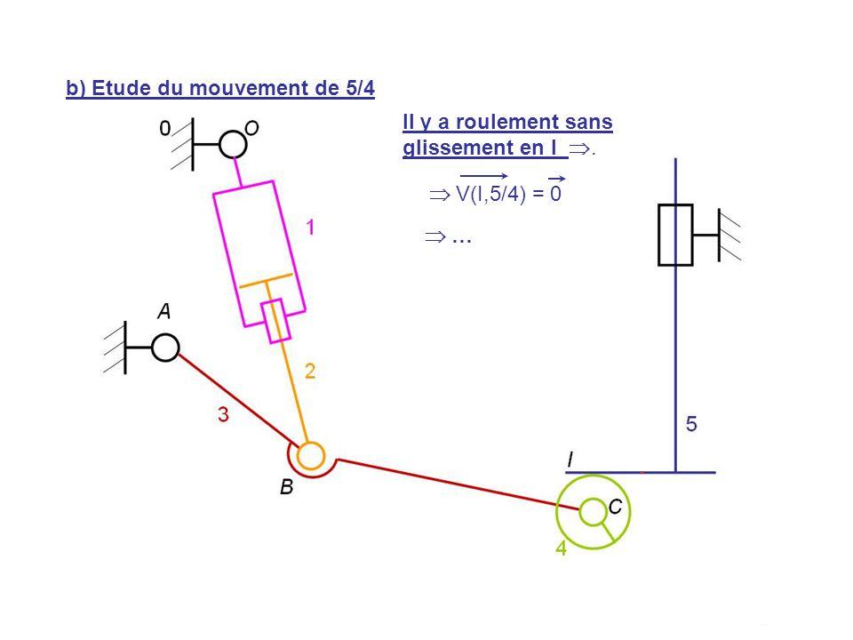 V(C,5/0) Il y a roulement sans glissement en I . b) Etude du mouvement de 5/4  V(I,5/4) = 0  …