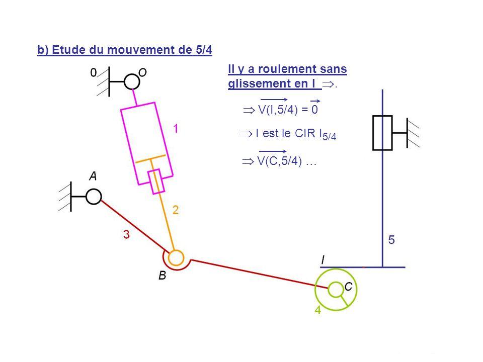 V(C,5/0) Il y a roulement sans glissement en I . b) Etude du mouvement de 5/4  V(I,5/4) = 0  I est le CIR I 5/4  V(C,5/4) …