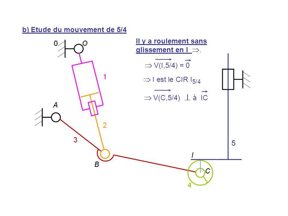 V(C,5/0) Il y a roulement sans glissement en I . b) Etude du mouvement de 5/4  V(I,5/4) = 0  I est le CIR I 5/4  V(C,5/4)  à IC